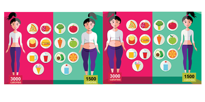 Weight and Health Assumptions People Make