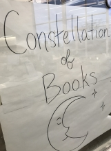 "White paper with black writing reading ""Constellation of Books"""